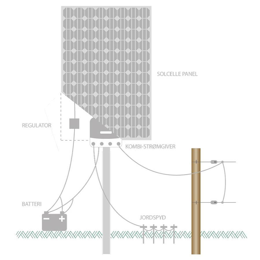 SolarPanel_Diagram